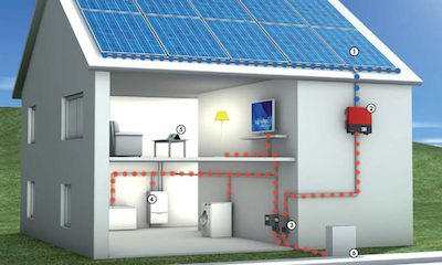 grid-tied-solar-systems