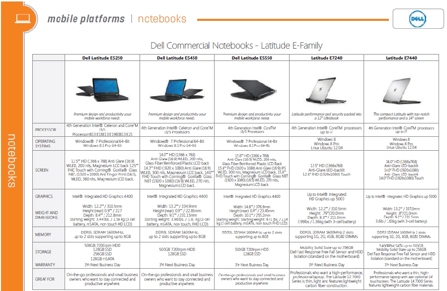 dell-notebooks-2