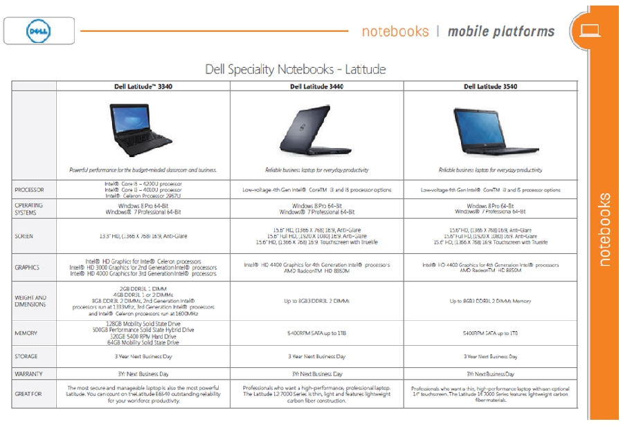 dell-specialty-notebooks--latitude