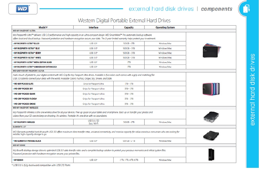 western-digital-portable-external-hard-drives
