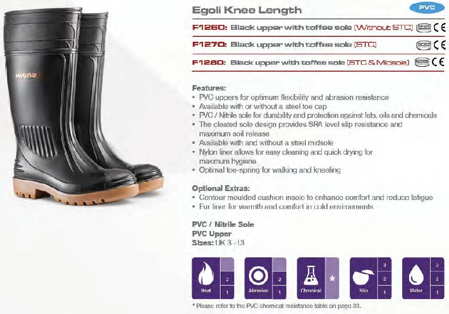 heavy-duty-&-agriculture-forestry-egoli-knee-length-f1260-f1270-f1270
