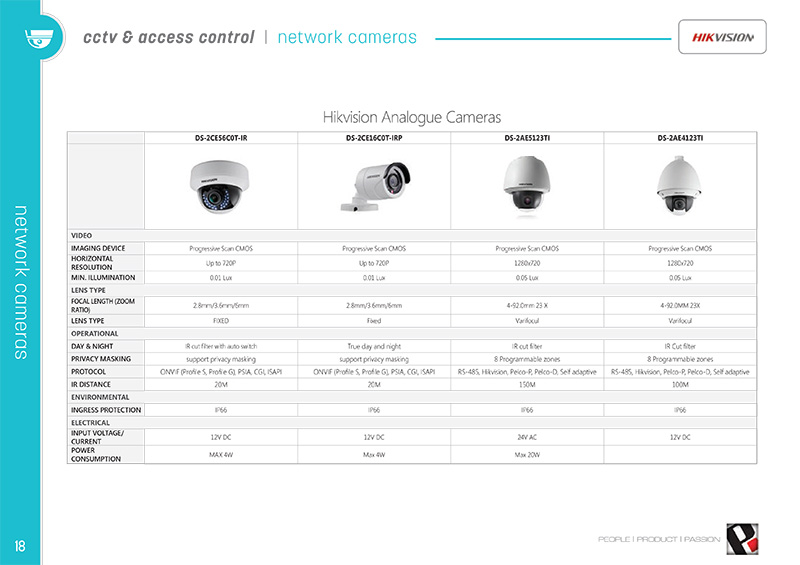 network-cameras--hikvision-analogue-cameras