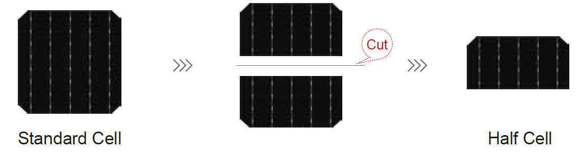 380 Watt Seraphim solar panels South Africa.